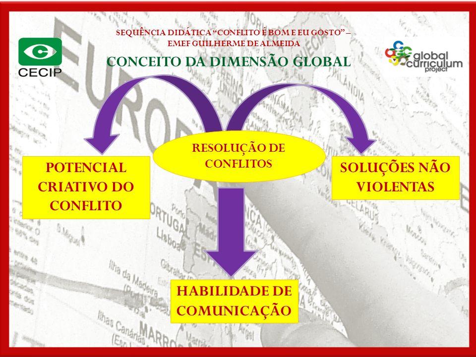 CONEXÃO DO PROBLEMA LOCAL E GLOBAL SEQUÊNCIA DIDÁTICA : CONFLITO É BOM E EU GOSTO 1.Sensibilização com fotos e poemas;Sensibilização com fotos e poemas; 2.Mapeamento da realidade local;Mapeamento da realidade local; 3.Construção coletiva dos conceitos de CONFLITO e VIOLÊNCIA, diferenciando-os;Construção coletiva dos conceitos de CONFLITO e VIOLÊNCIA, diferenciando-os; 4.Levantamento das causas externas e internas das ações não positivas relacionadas ao espaço físico e da violência no horário do intervalo;Levantamento das causas externas e internas das ações não positivas relacionadas ao espaço físico e da violência no horário do intervalo; 5.Comparação entre as causas dos conflitos na escola e as causas dos conflitos no Reino Unido.Comparação entre as causas dos conflitos na escola e as causas dos conflitos no Reino Unido.