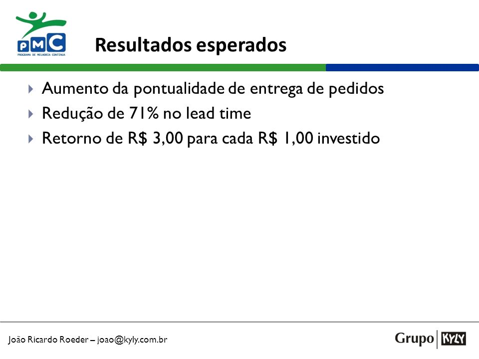 João Ricardo Roeder – joao@kyly.com.br Resultados Obtidos - 2010 Layout, Bordo de Linha e Trabalho Padronizado na área de Corte Ganho de 43% de Produtividade Layout Celular, Bordo de Linha e Supermercado de Aviamentos Ganho de 54% de Produtividade SMED Bordado Redução de 50% no tempo de setup 5S e Gestão Visual no Setor de Debrum Ganho de 23% de produtividade