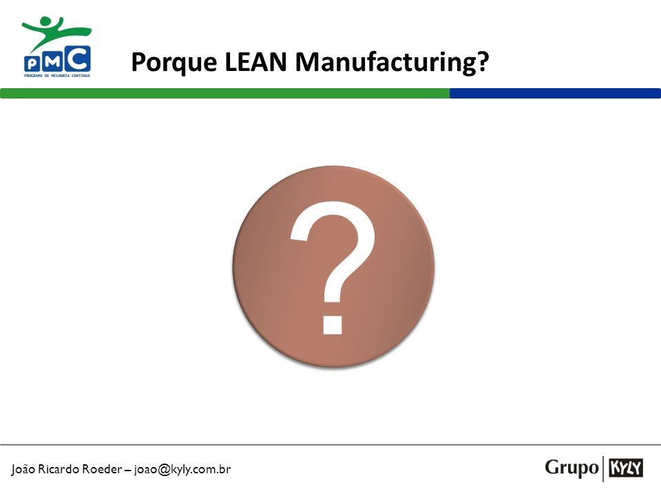 João Ricardo Roeder – joao@kyly.com.br Porque LEAN Manufacturing? ? ?