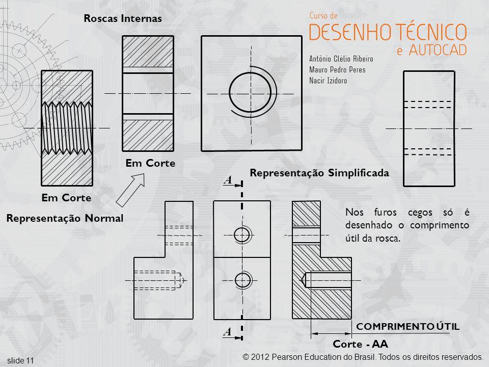 slide 11 © 2012 Pearson Education do Brasil. Todos os direitos reservados. Roscas Internas Corte - AA A A Representação Simplificada Em Corte Represen