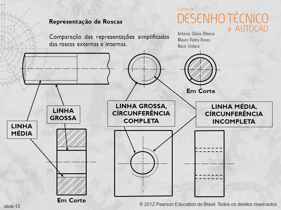 slide 12 © 2012 Pearson Education do Brasil. Todos os direitos reservados. Representação de Roscas Comparação das representações simplificadas das ros