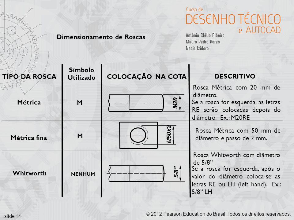 slide 14 © 2012 Pearson Education do Brasil. Todos os direitos reservados. Dimensionamento de Roscas TIPO DA ROSCA Símbolo Utilizado COLOCAÇÃO NA COTA