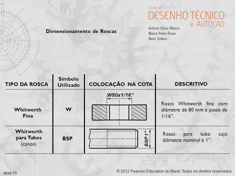 slide 15 © 2012 Pearson Education do Brasil. Todos os direitos reservados. Dimensionamento de Roscas TIPO DA ROSCA Símbolo Utilizado COLOCAÇÃO NA COTA