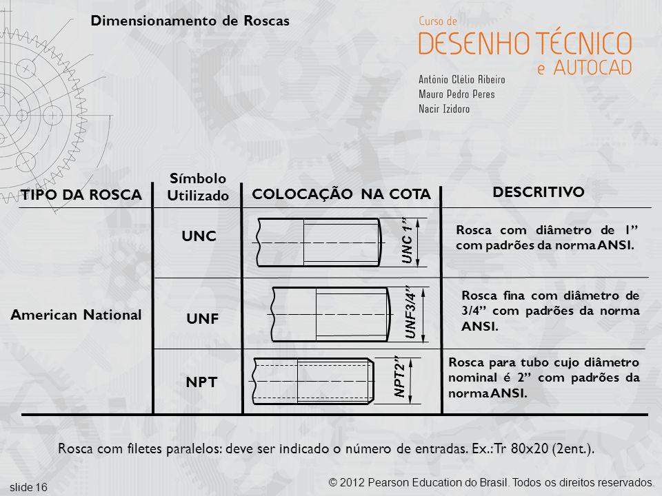 slide 16 © 2012 Pearson Education do Brasil. Todos os direitos reservados. Dimensionamento de Roscas TIPO DA ROSCA Símbolo Utilizado COLOCAÇÃO NA COTA