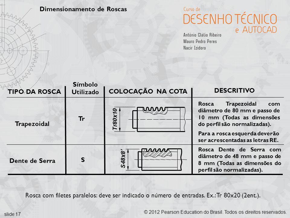 slide 17 © 2012 Pearson Education do Brasil. Todos os direitos reservados. Dimensionamento de Roscas TIPO DA ROSCA Símbolo Utilizado COLOCAÇÃO NA COTA