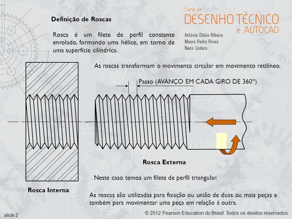slide 2 © 2012 Pearson Education do Brasil. Todos os direitos reservados. Rosca é um filete de perfil constante enrolado, formando uma hélice, em torn