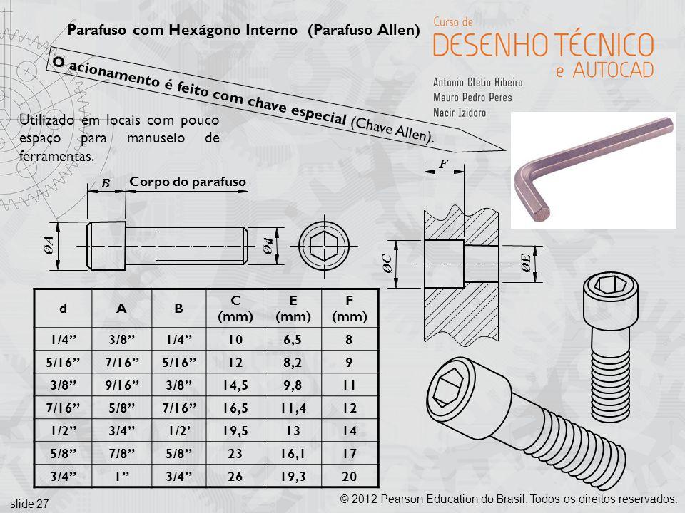 slide 27 © 2012 Pearson Education do Brasil. Todos os direitos reservados. Ø d Ø A B Corpo do parafuso F Ø C Ø E dAB C (mm) E (mm) F (mm) 1/43/81/4106
