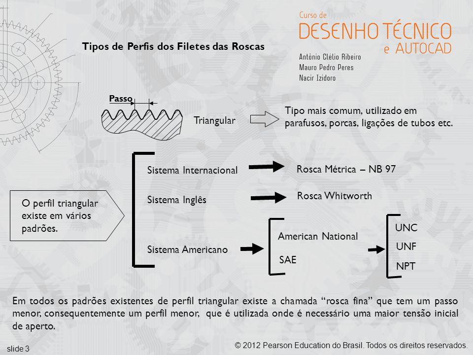 slide 3 © 2012 Pearson Education do Brasil. Todos os direitos reservados. Tipos de Perfis dos Filetes das Roscas Triangular Tipo mais comum, utilizado