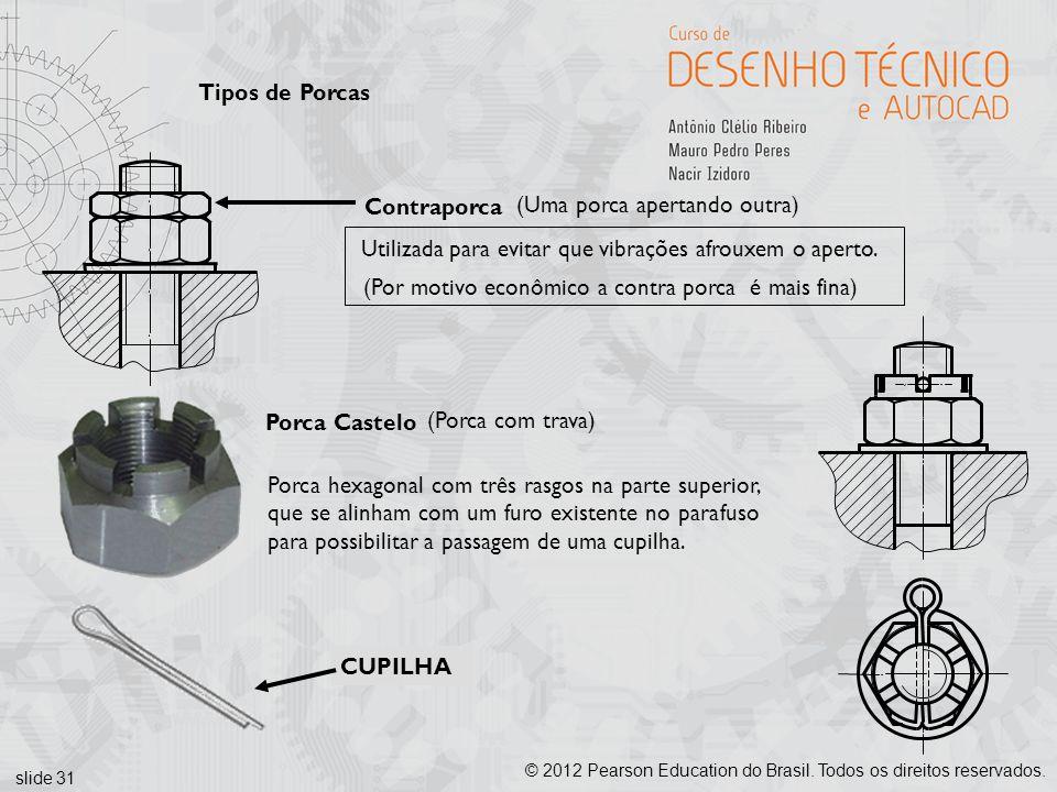 slide 31 © 2012 Pearson Education do Brasil. Todos os direitos reservados. Tipos de Porcas Contraporca Utilizada para evitar que vibrações afrouxem o