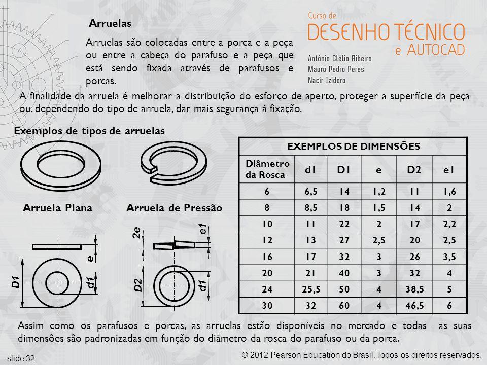slide 32 © 2012 Pearson Education do Brasil. Todos os direitos reservados. Arruelas Arruelas são colocadas entre a porca e a peça ou entre a cabeça do