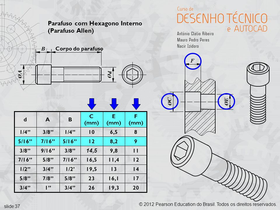 slide 37 © 2012 Pearson Education do Brasil. Todos os direitos reservados. Ø d Ø A B Corpo do parafuso F Ø C Ø E 2019,3263/41 1716,1235/87/85/8 141319