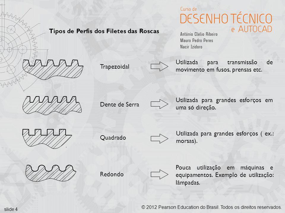 slide 4 © 2012 Pearson Education do Brasil. Todos os direitos reservados. Trapezoidal Dente de Serra Quadrado Redondo Utilizada para transmissão de mo