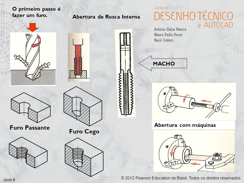 slide 6 © 2012 Pearson Education do Brasil. Todos os direitos reservados. 6 Abertura de Rosca Interna Furo Cego Furo Passante MACHO Abertura com máqui