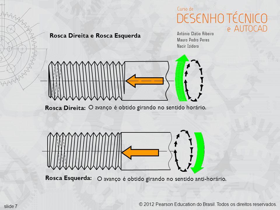 slide 7 © 2012 Pearson Education do Brasil. Todos os direitos reservados. Rosca Direita e Rosca Esquerda O avanço é obtido girando no sentido horário.