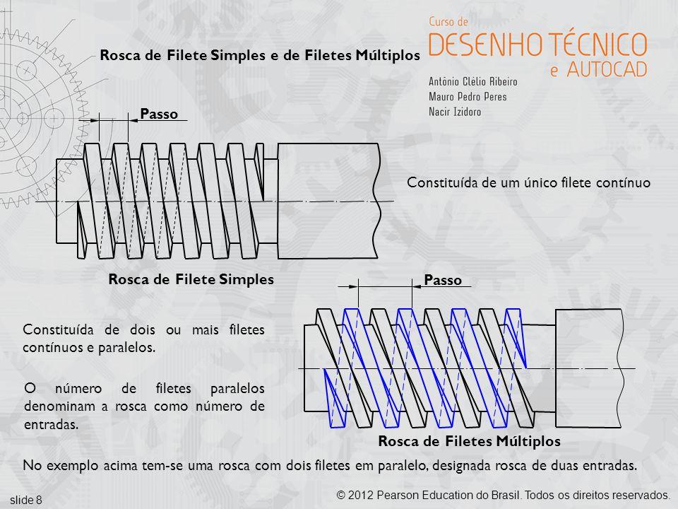 slide 8 © 2012 Pearson Education do Brasil. Todos os direitos reservados. Rosca de Filete Simples e de Filetes Múltiplos Rosca de Filete Simples Const