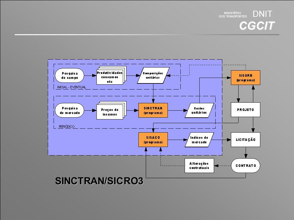 MINISTÉRIO DOS TRANSPORTES DNIT CGCIT SINCTRAN/SICRO3