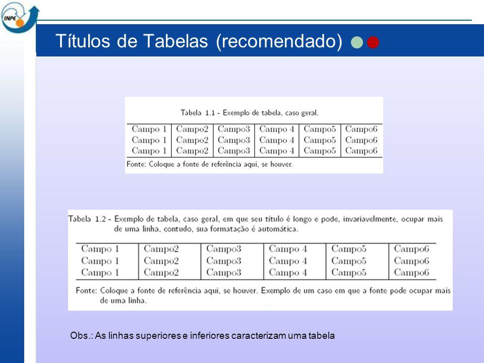 Títulos de Tabelas (recomendado) Obs.: As linhas superiores e inferiores caracterizam uma tabela