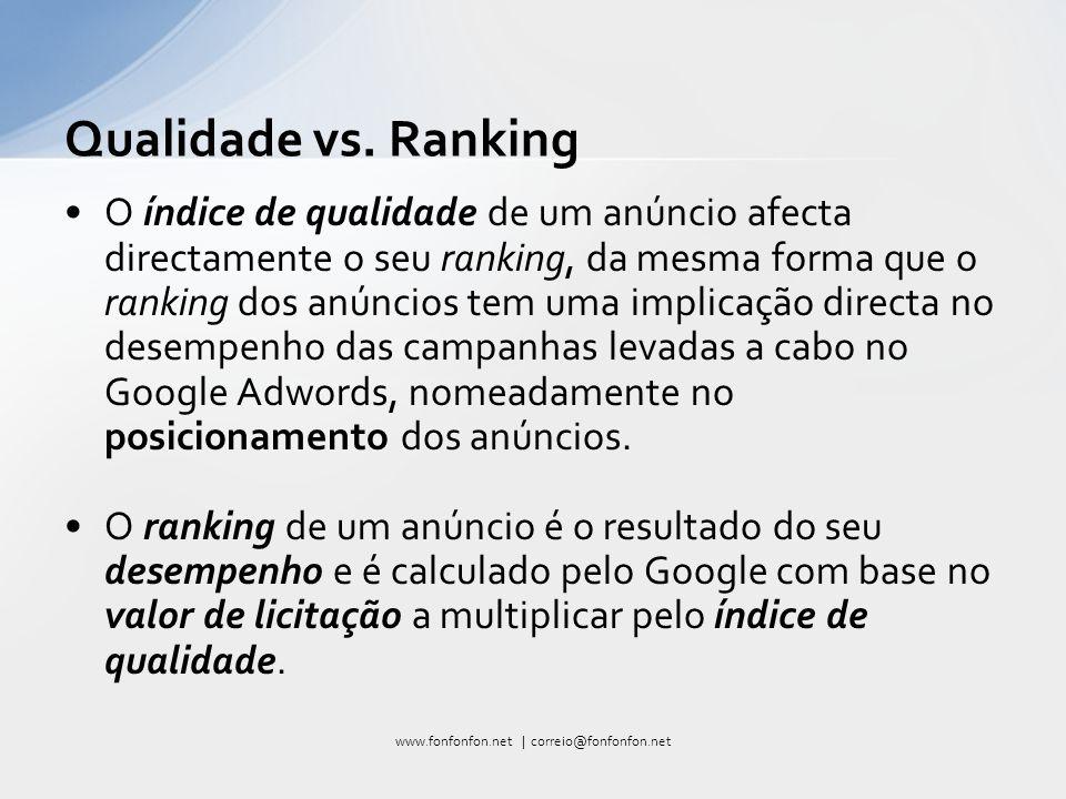 O índice de qualidade de um anúncio afecta directamente o seu ranking, da mesma forma que o ranking dos anúncios tem uma implicação directa no desempenho das campanhas levadas a cabo no Google Adwords, nomeadamente no posicionamento dos anúncios.