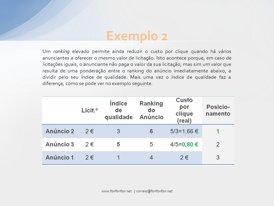 Exemplo 2 Um ranking elevado permite ainda reduzir o custo por clique quando há vários anunciantes a oferecer o mesmo valor de licitação.