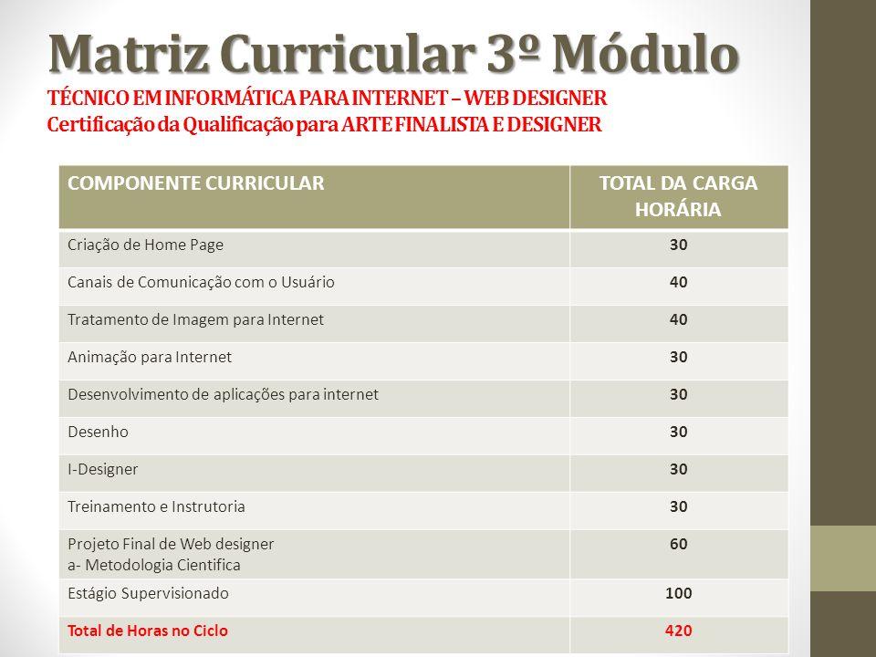 Matriz Curricular 3º Módulo Matriz Curricular 3º Módulo TÉCNICO EM INFORMÁTICA PARA INTERNET – WEB DESIGNER Certificação da Qualificação para ARTE FIN