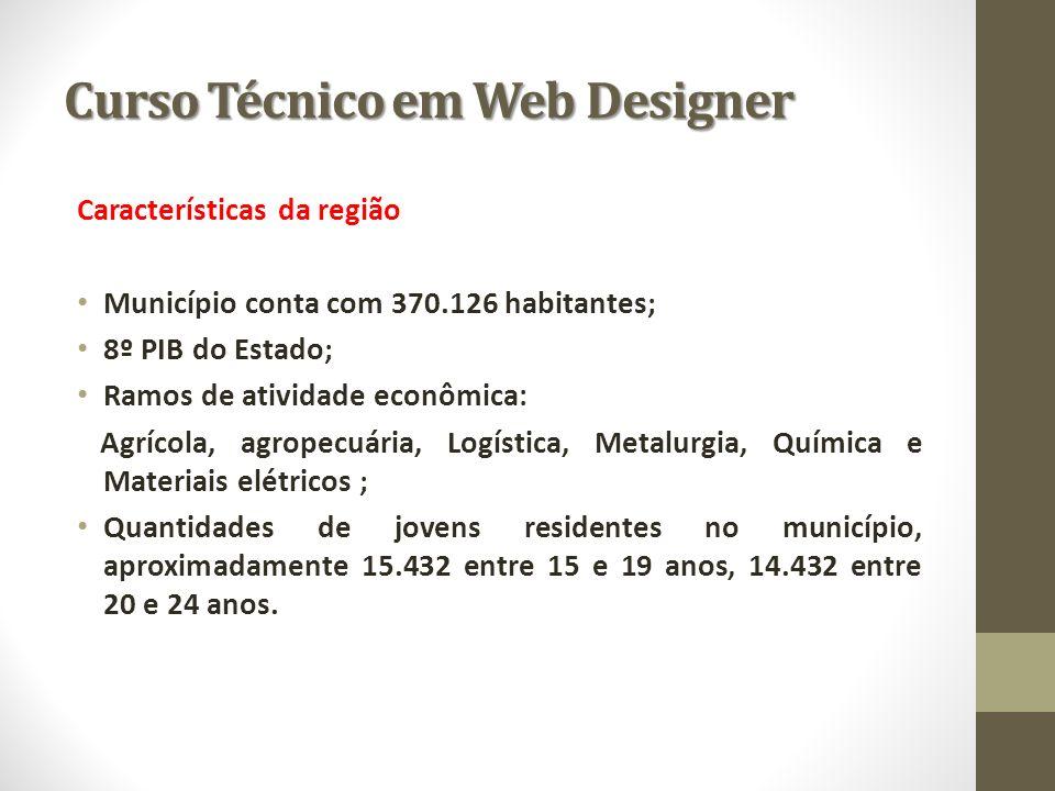 Curso Técnico em Web Designer Características da região Município conta com 370.126 habitantes; 8º PIB do Estado; Ramos de atividade econômica: Agríco