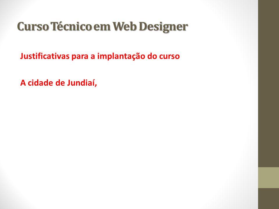 Curso Técnico em Web Designer Justificativas para a implantação do curso A cidade de Jundiaí,