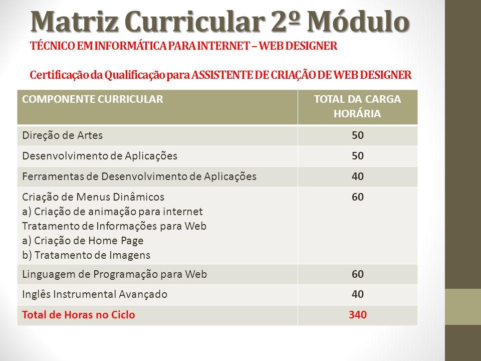 Matriz Curricular 2º Módulo Matriz Curricular 2º Módulo TÉCNICO EM INFORMÁTICA PARA INTERNET – WEB DESIGNER Certificação da Qualificação para ASSISTEN
