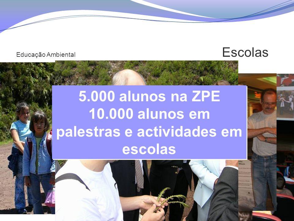 Educação Ambiental Escolas 5.000 alunos na ZPE 10.000 alunos em palestras e actividades em escolas