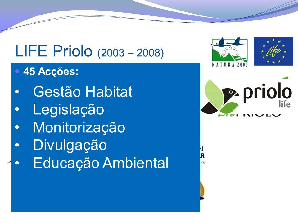 LIFE Priolo (2003 – 2008) 45 Acções: Gestão Habitat Legislação Monitorização Divulgação Educação Ambiental
