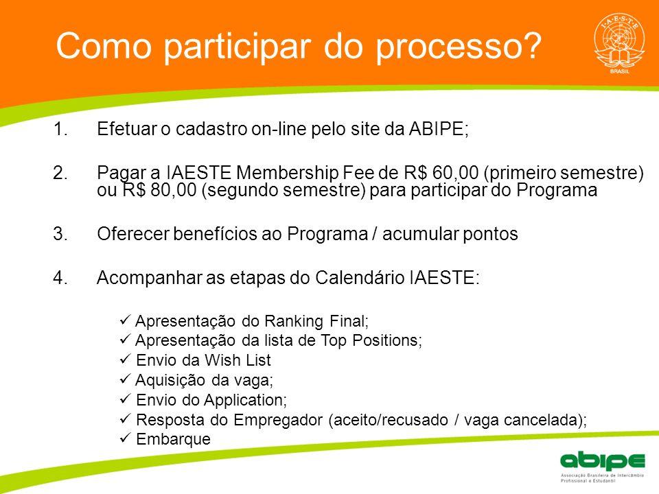 Quem é a ABIPE? Como participar do processo? 1.Efetuar o cadastro on-line pelo site da ABIPE; 2.Pagar a IAESTE Membership Fee de R$ 60,00 (primeiro se