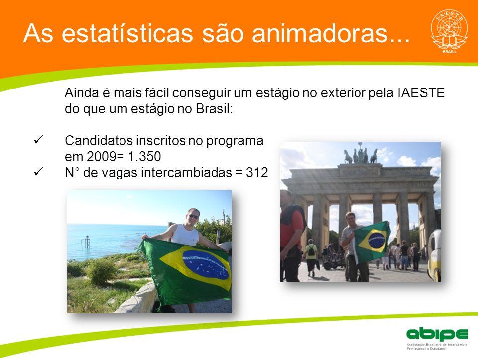 Quem é a ABIPE? As estatísticas são animadoras... Ainda é mais fácil conseguir um estágio no exterior pela IAESTE do que um estágio no Brasil: Candida