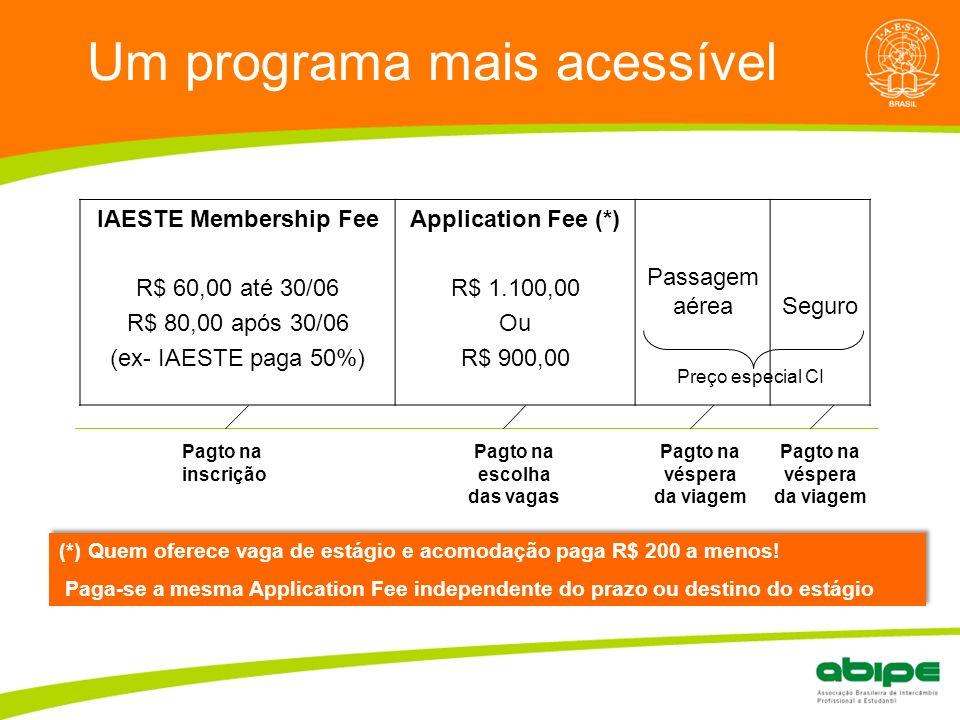 Quem é a ABIPE? Um programa mais acessível (*) Quem oferece vaga de estágio e acomodação paga R$ 200 a menos! Paga-se a mesma Application Fee independ