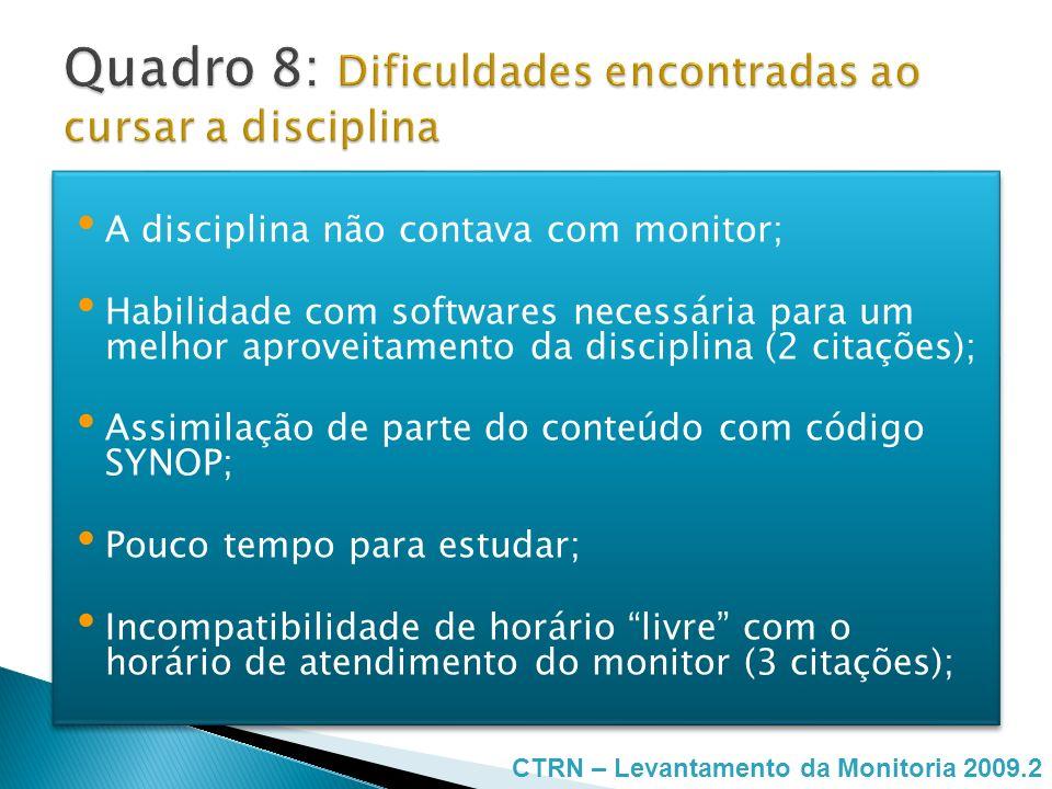A disciplina não contava com monitor; Habilidade com softwares necessária para um melhor aproveitamento da disciplina (2 citações); Assimilação de par