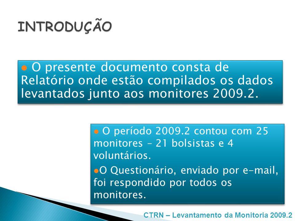 O período 2009.2 contou com 25 monitores – 21 bolsistas e 4 voluntários. O Questionário, enviado por e-mail, foi respondido por todos os monitores. O