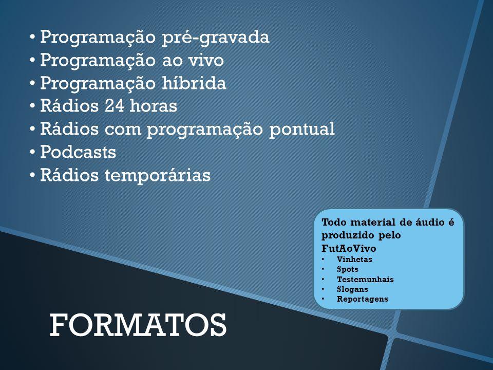 Programação pré-gravada Programação ao vivo Programação híbrida Rádios 24 horas Rádios com programação pontual Podcasts Rádios temporárias FORMATOS To