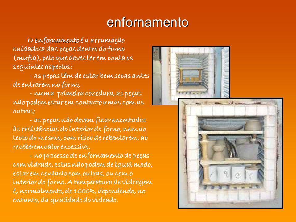 enfornamento enfornamento O enfornamento é a arrumação cuidadosa das peças dentro do forno (mufla), pelo que deves ter em conta os seguintes aspectos:
