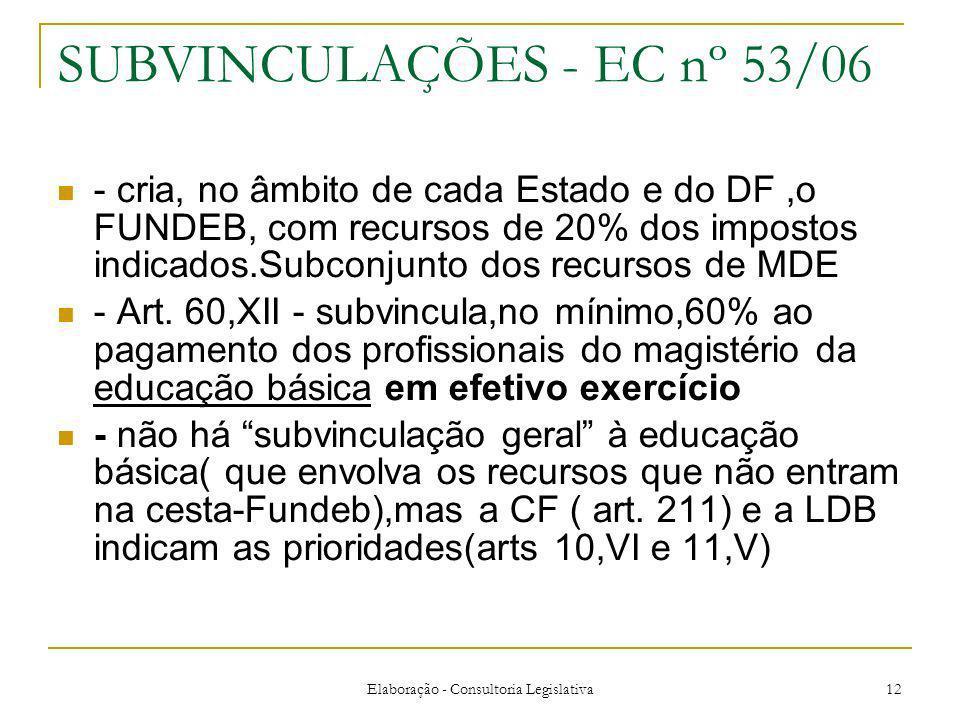 Elaboração - Consultoria Legislativa 12 SUBVINCULAÇÕES - EC nº 53/06 - cria, no âmbito de cada Estado e do DF,o FUNDEB, com recursos de 20% dos impostos indicados.Subconjunto dos recursos de MDE - Art.