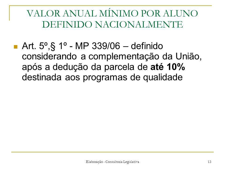Elaboração - Consultoria Legislativa 13 VALOR ANUAL MÍNIMO POR ALUNO DEFINIDO NACIONALMENTE Art. 5º,§ 1º - MP 339/06 – definido considerando a complem