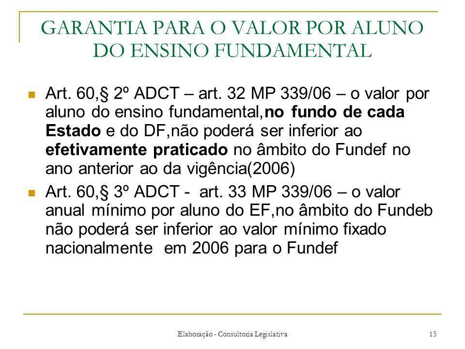 Elaboração - Consultoria Legislativa 15 GARANTIA PARA O VALOR POR ALUNO DO ENSINO FUNDAMENTAL Art. 60,§ 2º ADCT – art. 32 MP 339/06 – o valor por alun