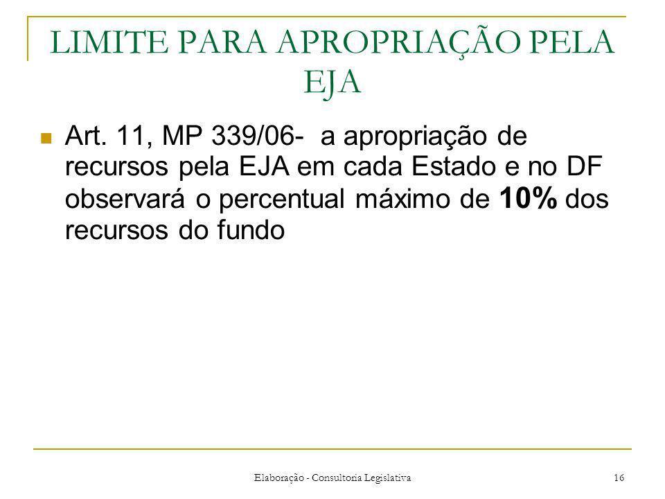 Elaboração - Consultoria Legislativa 16 LIMITE PARA APROPRIAÇÃO PELA EJA Art. 11, MP 339/06- a apropriação de recursos pela EJA em cada Estado e no DF