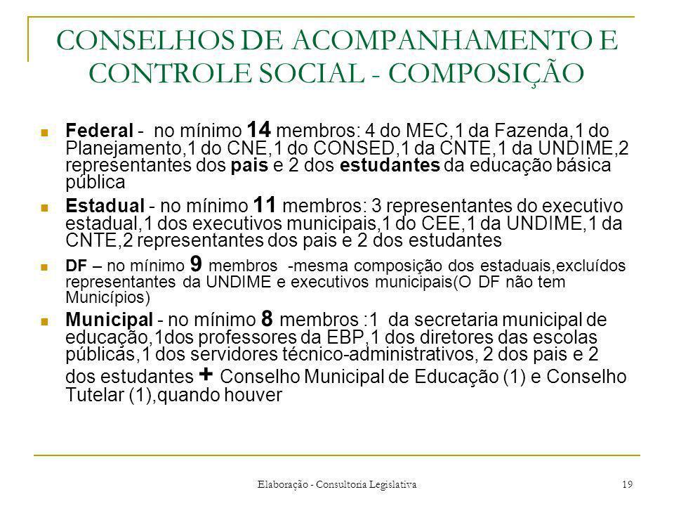 Elaboração - Consultoria Legislativa 19 CONSELHOS DE ACOMPANHAMENTO E CONTROLE SOCIAL - COMPOSIÇÃO Federal - no mínimo 14 membros: 4 do MEC,1 da Fazenda,1 do Planejamento,1 do CNE,1 do CONSED,1 da CNTE,1 da UNDIME,2 representantes dos pais e 2 dos estudantes da educação básica pública Estadual - no mínimo 11 membros: 3 representantes do executivo estadual,1 dos executivos municipais,1 do CEE,1 da UNDIME,1 da CNTE,2 representantes dos pais e 2 dos estudantes DF – no mínimo 9 membros -mesma composição dos estaduais,excluídos representantes da UNDIME e executivos municipais(O DF não tem Municípios) Municipal - no mínimo 8 membros :1 da secretaria municipal de educação,1dos professores da EBP,1 dos diretores das escolas públicas,1 dos servidores técnico-administrativos, 2 dos pais e 2 dos estudantes + Conselho Municipal de Educação (1) e Conselho Tutelar (1),quando houver