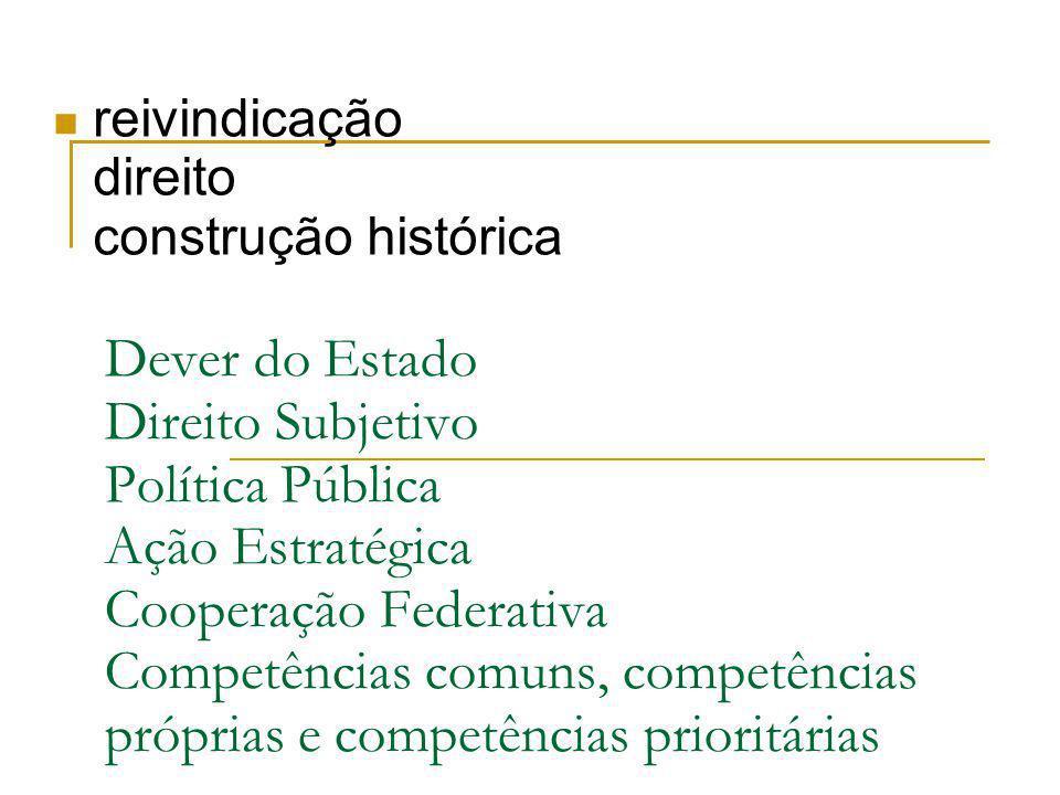 Dever do Estado Direito Subjetivo Política Pública Ação Estratégica Cooperação Federativa Competências comuns, competências próprias e competências prioritárias reivindicação direito construção histórica