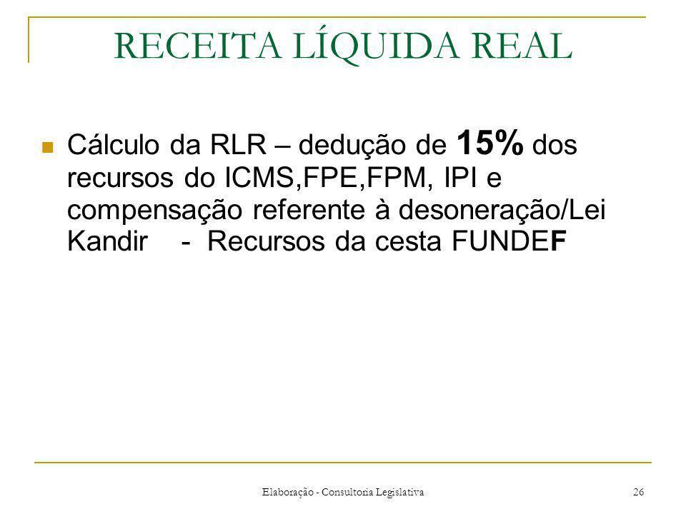 Elaboração - Consultoria Legislativa 26 RECEITA LÍQUIDA REAL Cálculo da RLR – dedução de 15% dos recursos do ICMS,FPE,FPM, IPI e compensação referente à desoneração/Lei Kandir - Recursos da cesta FUNDEF