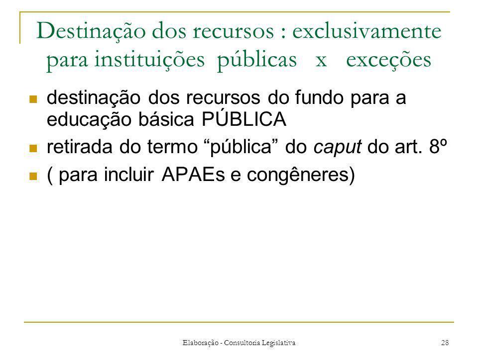 Elaboração - Consultoria Legislativa 28 Destinação dos recursos : exclusivamente para instituições públicas x exceções destinação dos recursos do fundo para a educação básica PÚBLICA retirada do termo pública do caput do art.