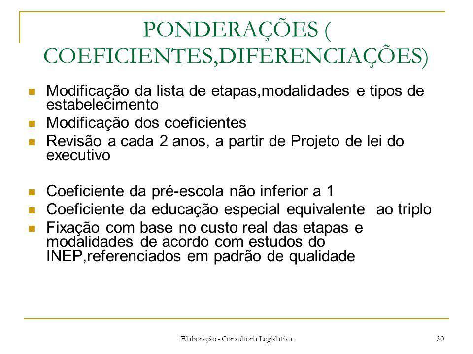 Elaboração - Consultoria Legislativa 30 PONDERAÇÕES ( COEFICIENTES,DIFERENCIAÇÕES) Modificação da lista de etapas,modalidades e tipos de estabelecimento Modificação dos coeficientes Revisão a cada 2 anos, a partir de Projeto de lei do executivo Coeficiente da pré-escola não inferior a 1 Coeficiente da educação especial equivalente ao triplo Fixação com base no custo real das etapas e modalidades de acordo com estudos do INEP,referenciados em padrão de qualidade