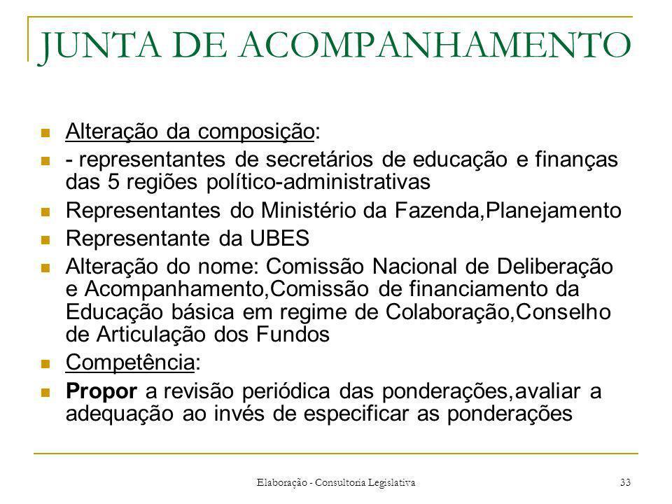 Elaboração - Consultoria Legislativa 33 JUNTA DE ACOMPANHAMENTO Alteração da composição: - representantes de secretários de educação e finanças das 5