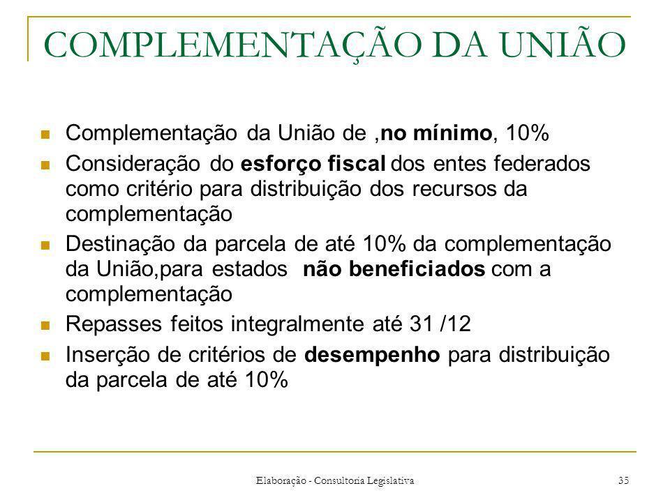 Elaboração - Consultoria Legislativa 35 COMPLEMENTAÇÃO DA UNIÃO Complementação da União de,no mínimo, 10% Consideração do esforço fiscal dos entes fed
