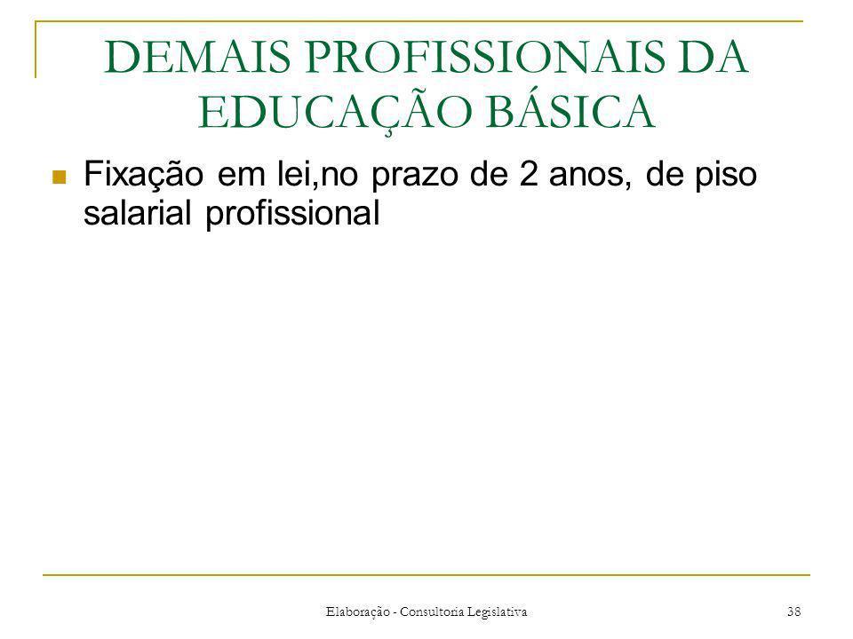 Elaboração - Consultoria Legislativa 38 DEMAIS PROFISSIONAIS DA EDUCAÇÃO BÁSICA Fixação em lei,no prazo de 2 anos, de piso salarial profissional