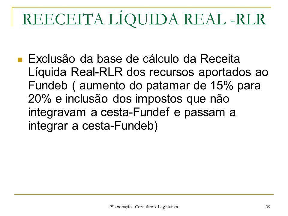 Elaboração - Consultoria Legislativa 39 REECEITA LÍQUIDA REAL -RLR Exclusão da base de cálculo da Receita Líquida Real-RLR dos recursos aportados ao F