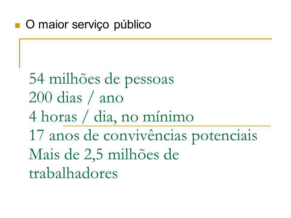 Elaboração - Consultoria Legislativa 15 GARANTIA PARA O VALOR POR ALUNO DO ENSINO FUNDAMENTAL Art.